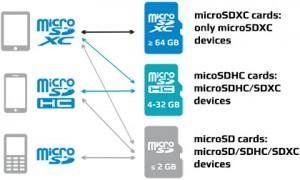 microsd-compatibility-en